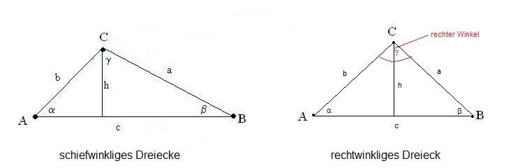 rechtwinkliges dreieck