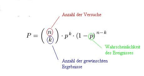Wahrscheinlichkeit Berechnen Formel